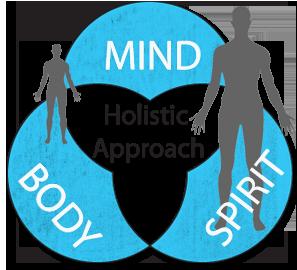 holistic health alternative homeopathy holistic holographic naturopath Life Coaching